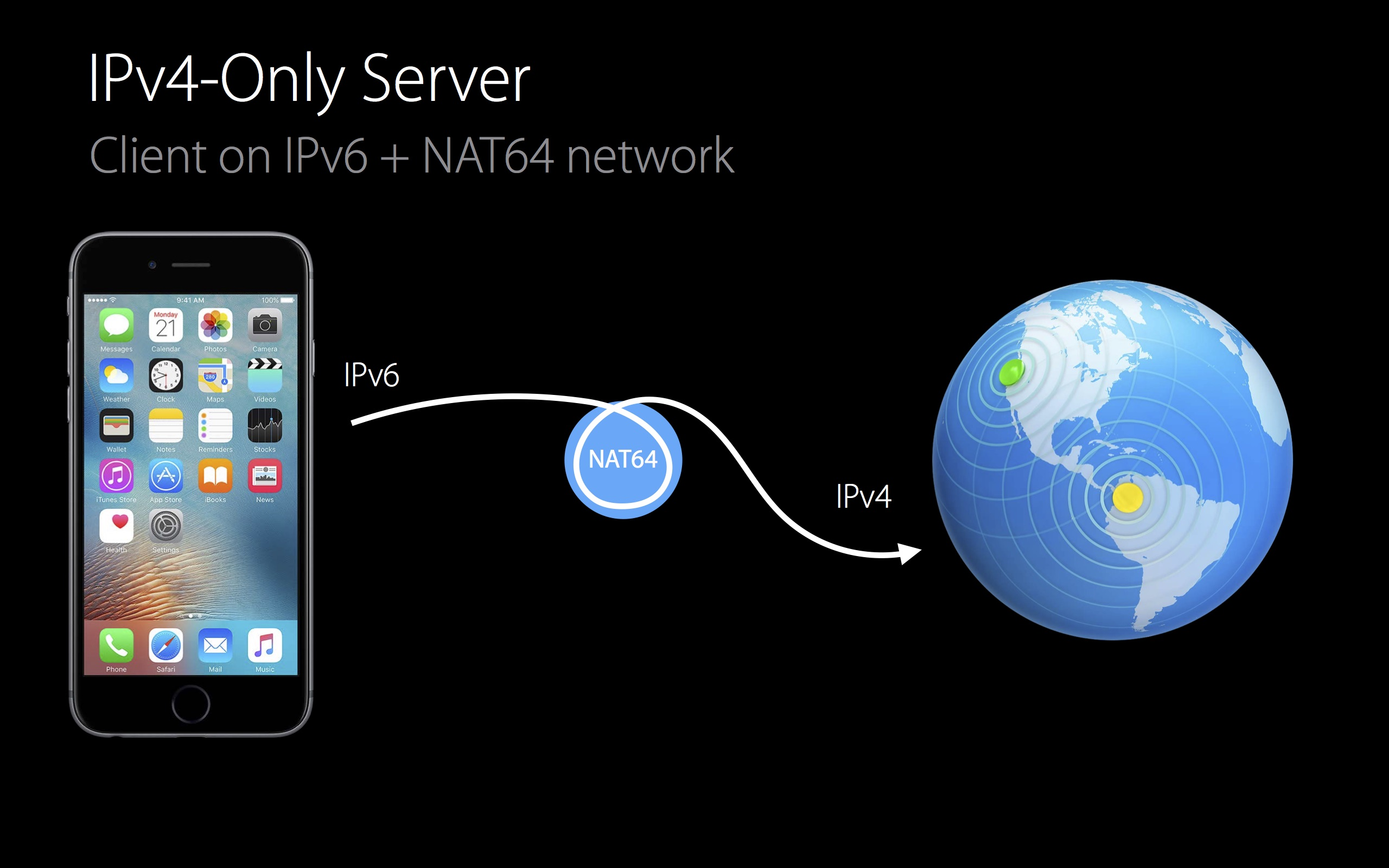how to set internet to only use ipv4