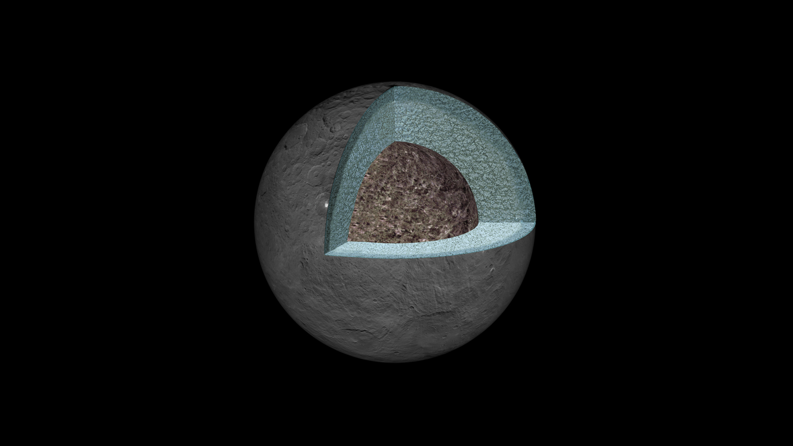 Artist's conception of Ceres' internal structure, based on data from the Dawn mission.