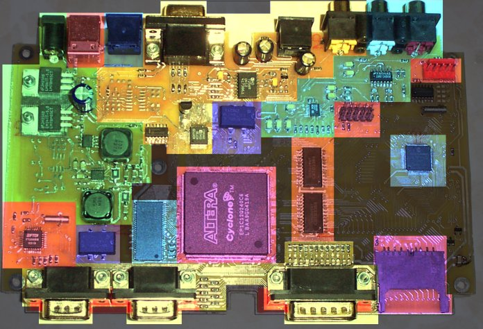 A color-coded diagram of Horton's FPGA NES project hardware.