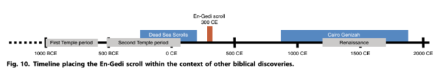One of the world's oldest biblical texts read for the first time