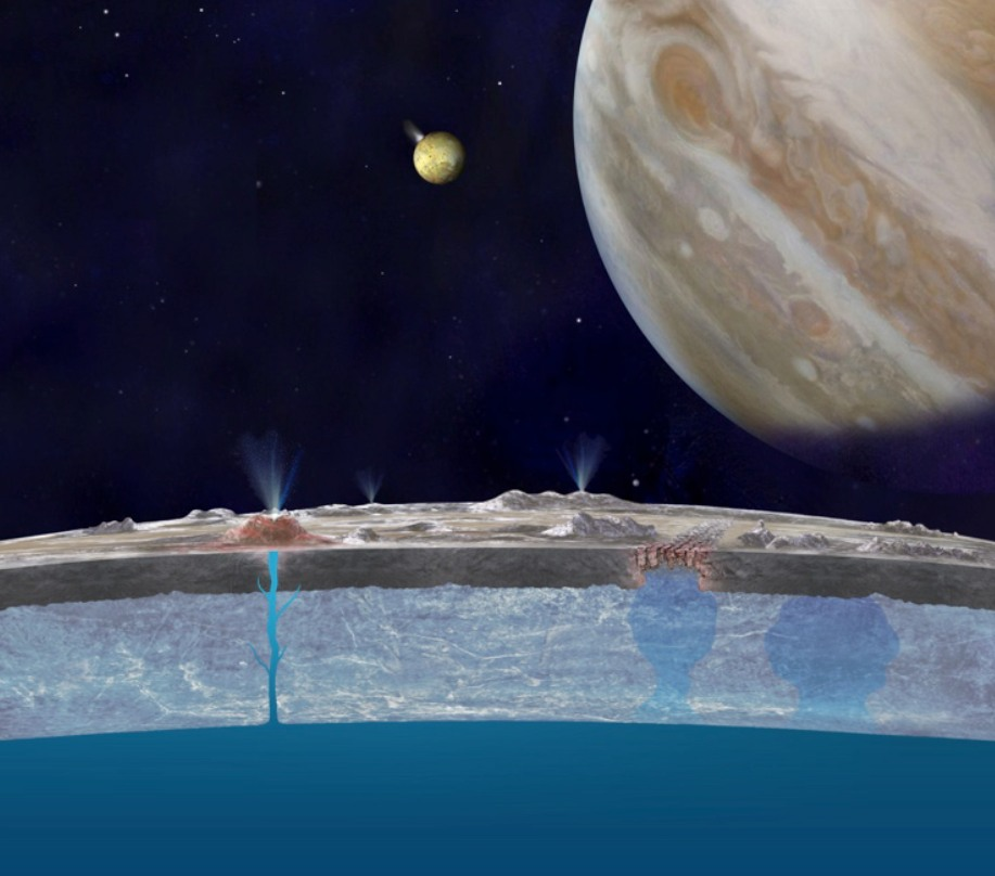 NASA announces new evidence of water plumes on Europa