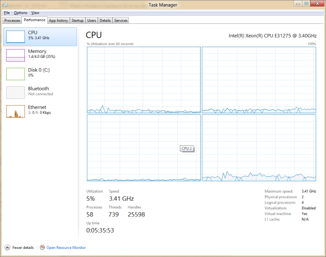 Nice CPU graphs, and useful information about the CPU itself