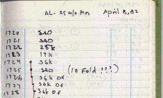 Shechtman's notebook