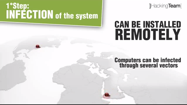 Slide describing how HackingTeam's Remote Control System can be remotely deployed