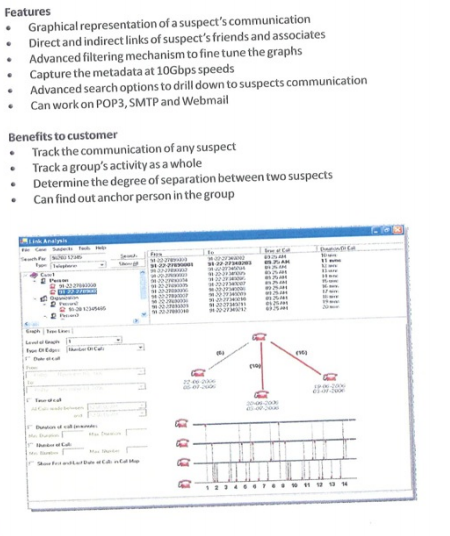 Paladion brochure: a feature summary and screenshot illustrating the company's link analysis tool