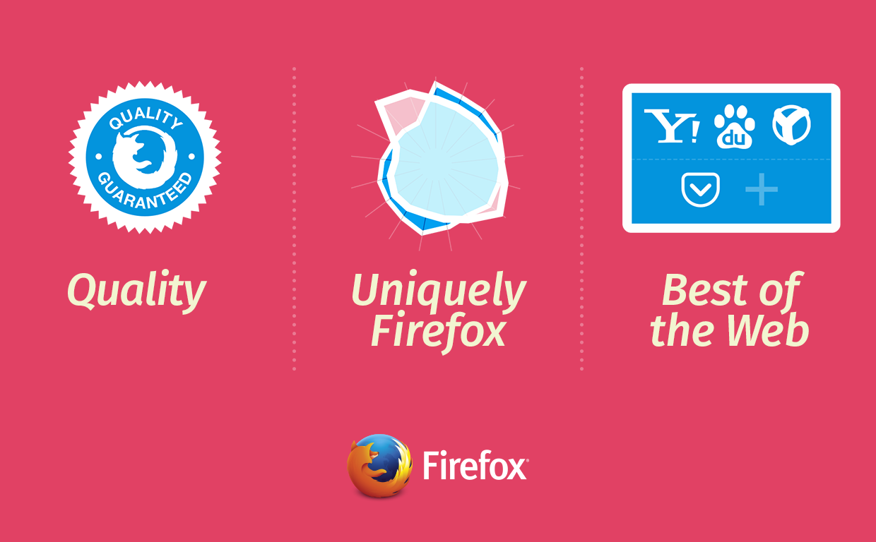 The Three Pillars of Firefox development.