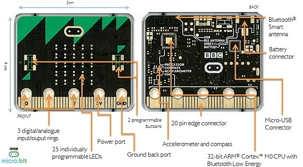 BBC Micro:bit features, pinouts, etc.