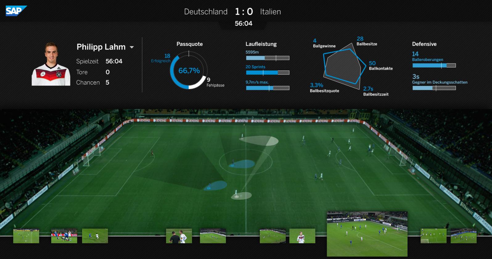 A screenshot of the German football team's Match Insights program.