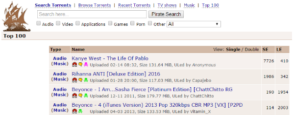 <em>The Life of Pablo</em> on The Pirate Bay, soon after release.