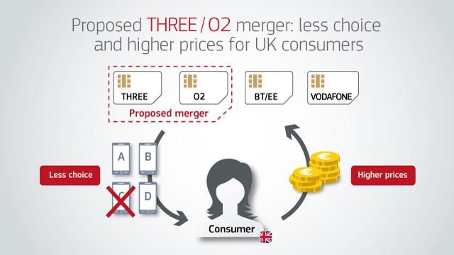 Vestager's office provided an infographic showing why Three-O2 merger was nixed.
