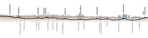 Side-on view of the central section of the new Crossrail tunnels, showing where they intersect other lines, depths, etc.