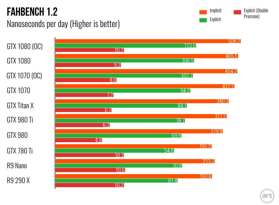 Review-chart-template-final-full-width-3