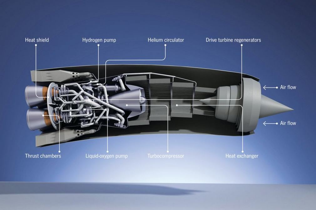 A cutaway of the SABRE, showing the various elements of what is fundamentally a hybrid jet-rocket engine.