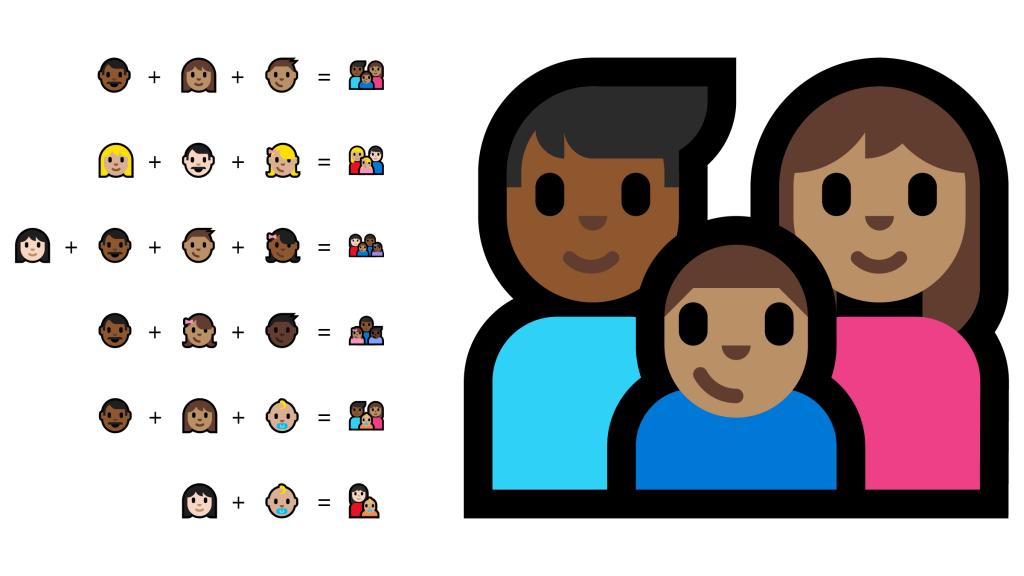 Emoji in Windows 10 Anniversary Update.
