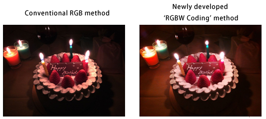 Notice the tonal improvement from an RGBW type sensor.