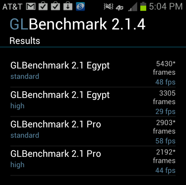 Galaxy S III performance on GLBenchmark 2.1.4