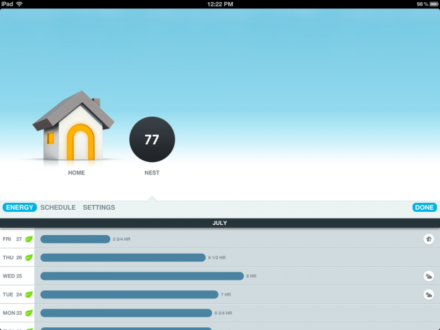 Nest's iPad app is almost a mirror image of the Web app in both looks and functionality.