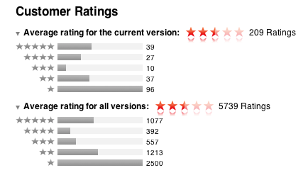 App Store ratings for Podcasts