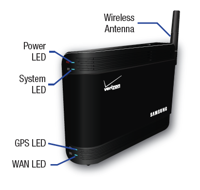 Verizon Wireless offers a new network extender for the home