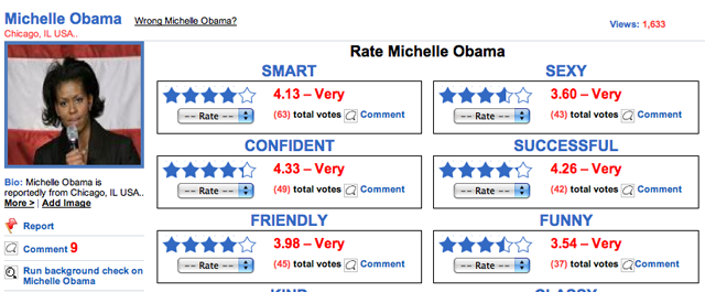 Sleep well at night knowing that 63 people rated Michelle Obama on her smarts.