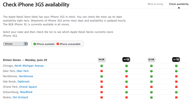 iPhone Availability page back, some stores out of iPhone 3GS