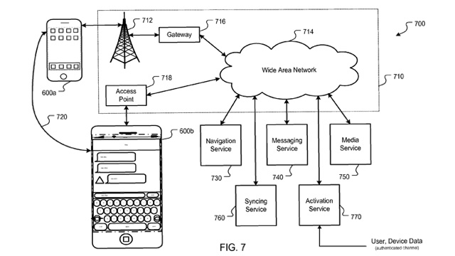 Recent Apple patent apps hint at future iPhone improvements