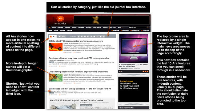 Welcome to Ars Technica v5.5!