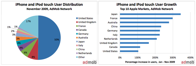 iPhone blowing up worldwide, big in Japan after all