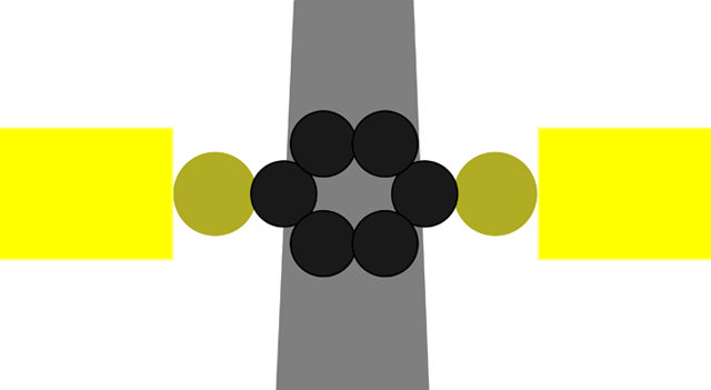 Gold electrodes are bridged by a sulfur-benzene compound (center) that resides on top of an aluminum oxide electrode (grey) that controls the flow of current.