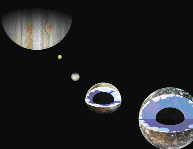 The two outer moons of Jupiter, with the cutaway showing the extent of melting caused by an asteroid/comet bombardment.