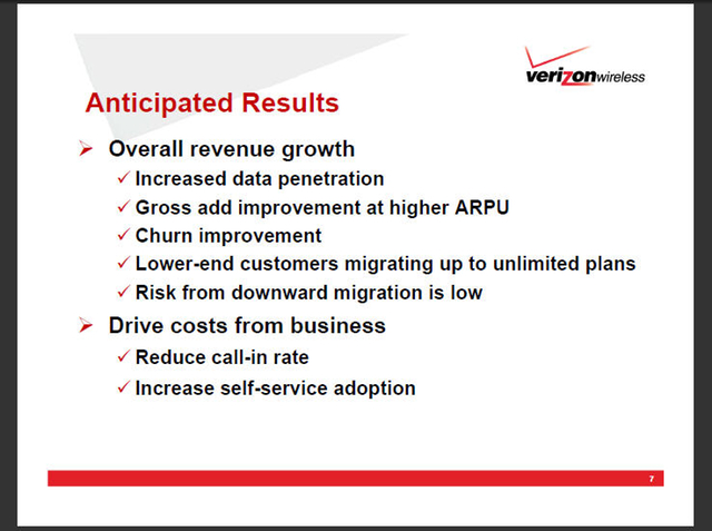 Verizon lowering barrier to 3G data entry with higher prices