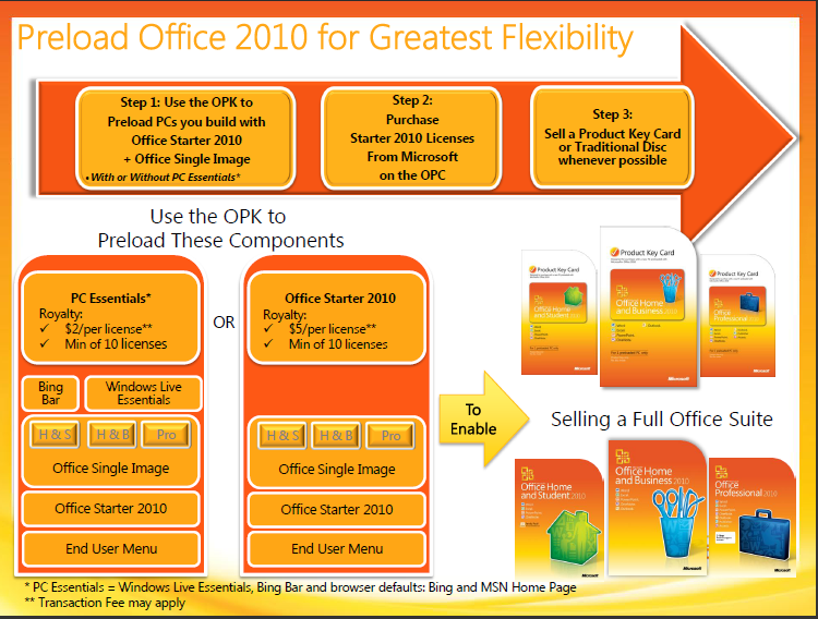 OEMs charged less for Office 2010 if they preload more