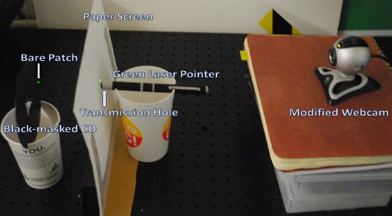 Achtung! Test safety of laser pointers with paper cups, webcam