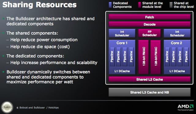 AMD to break new ground with 32nm Bulldozer design
