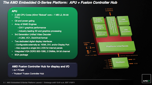 AMD goes after Atom with embedded system on a chip