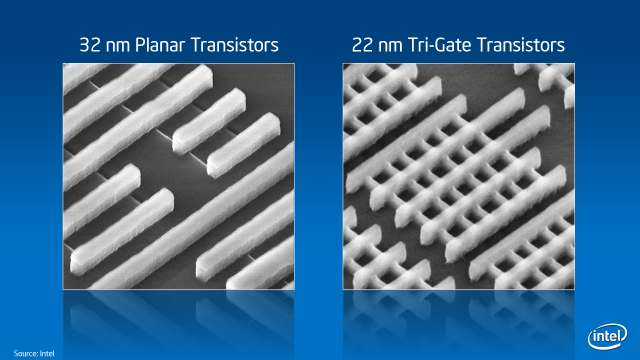 Transistors go 3D as Intel re-invents the microchip