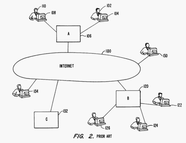 Patent troll claims ownership of interactive Web—and might win