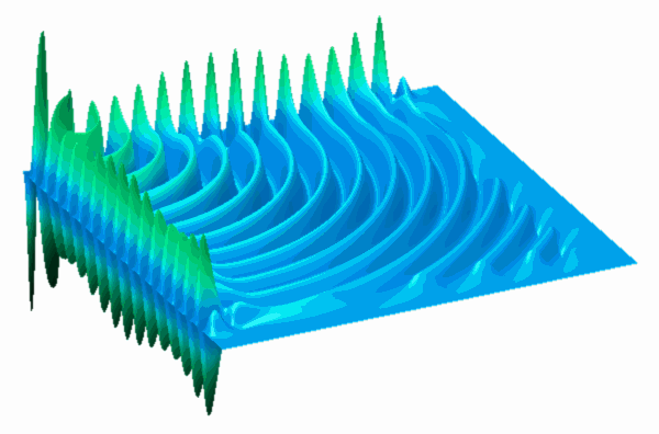 Calculating the wavefunction of a single hydrogen atom required supercomputers.