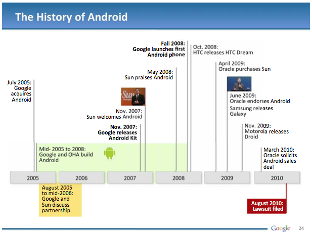 A slide depicting Android's history shown to the jury in a San Francisco courtroom during Google's opening arguments