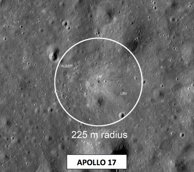 NASA's proposed radius around the Apollo 17 landing site, which would prevent damage to any historical artifacts from future missions.