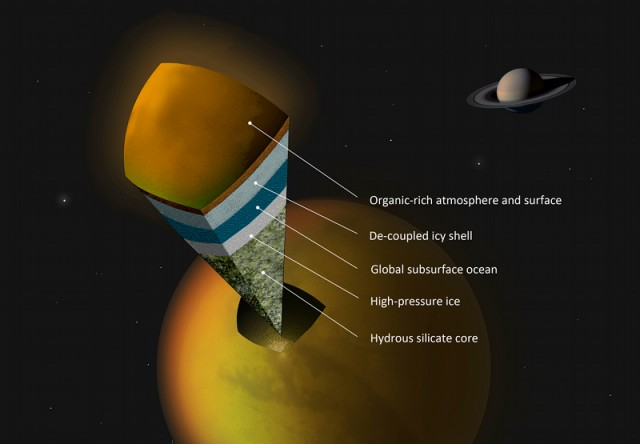 Artist's impression of the possible interior structure of Titan, based on new measurements of the moon's gravity.