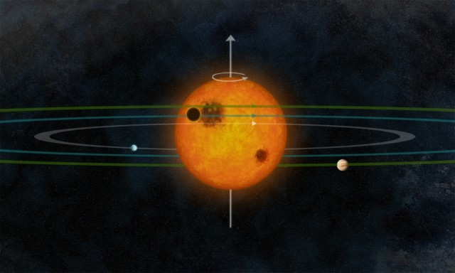 Artist's impression of the Kepler-30 exoplanet system. When more than one exoplanet passes in front of a starspot (dark region on the star), the orbit orientation can be determined.
