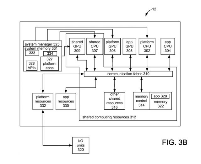 One of many possible processor-sharing configurations discussed in a Microsoft patent for a more flexible game system architecture