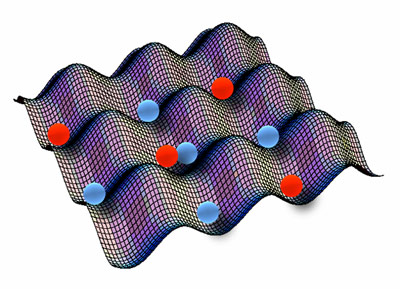 "Visualization of an optical lattice. When the ""pockets"" are deep, the system is an insulator: the atoms can't move from site to site. When the pockets are shallow, the atoms can move freely around, creating a superfluid."