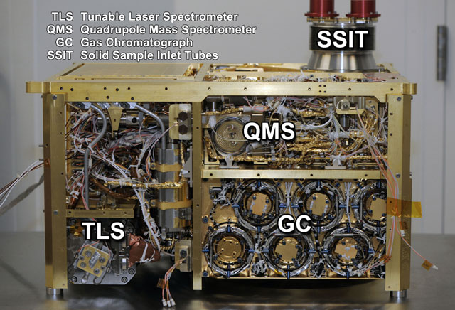 Curiosity's Sample Analysis at Mars (SAM) sensor package
