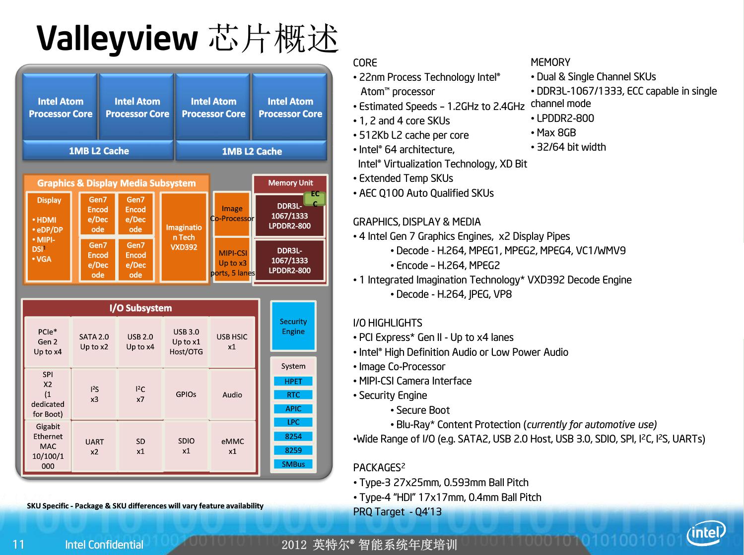 New quad-core Intel Atom SoCs target PCs, servers, and tablets | Ars