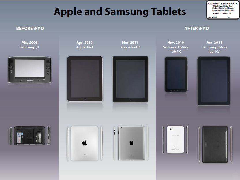 Apple's case that Samsung copied the iPhone and iPad—in