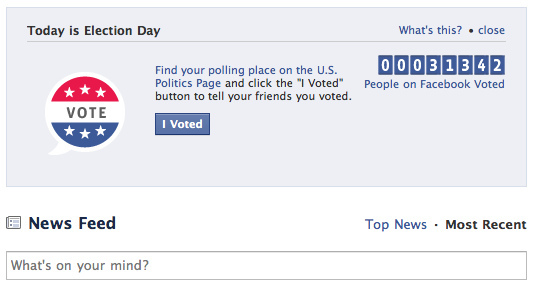 Study recruits 61 million participants via Facebook, gets some to vote