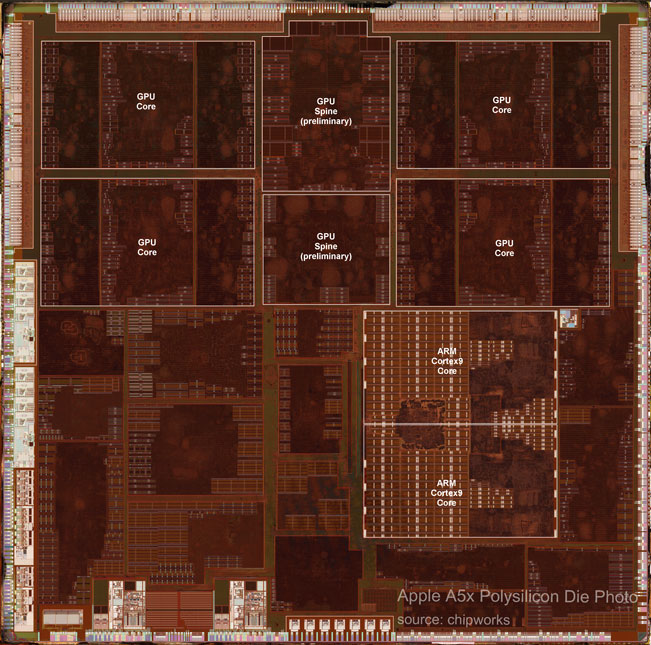 The quad-core GPU in Apple's A5X would make it a big chip, even at 32nm.