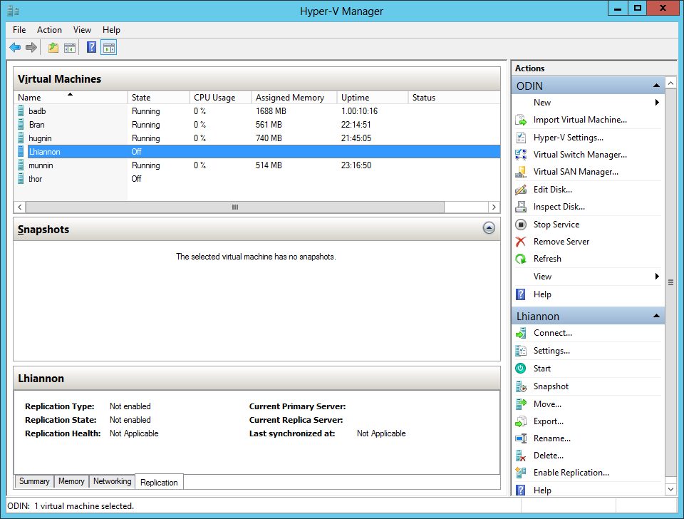 Hyper-V manager, during a (very) quiet workload moment, showing assigned dynamic memory for the running VMs.